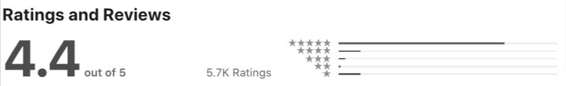 Newton Apple App Store Reviews